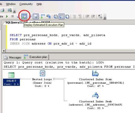 SQL Server paredzamais izpildes plāns