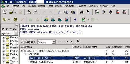 PL/SQL Developer izpildes plāns