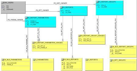 Design Editor example